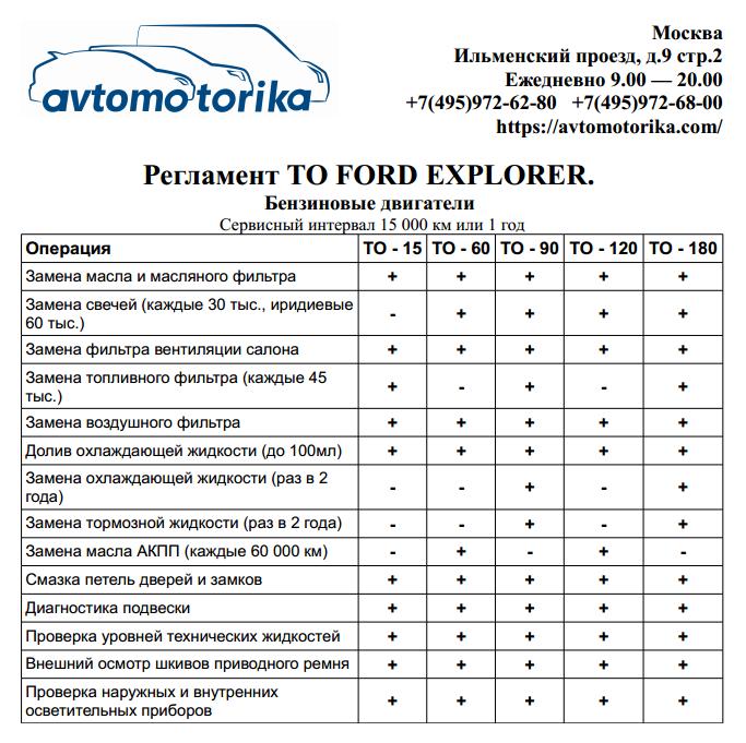 Reglament-TO-Ford-Explorer
