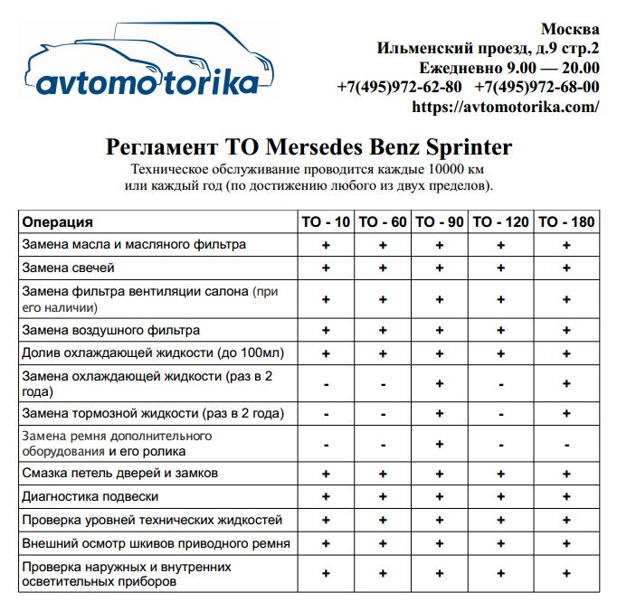 Reglament-TO-Mercedes Benz Sprinter