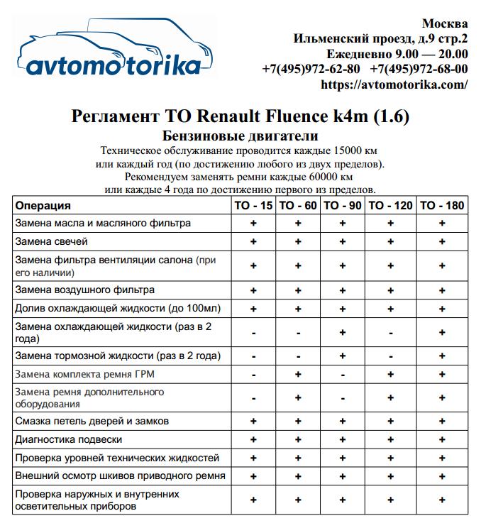 Reglament-TO-Renault-Fluence-k4m