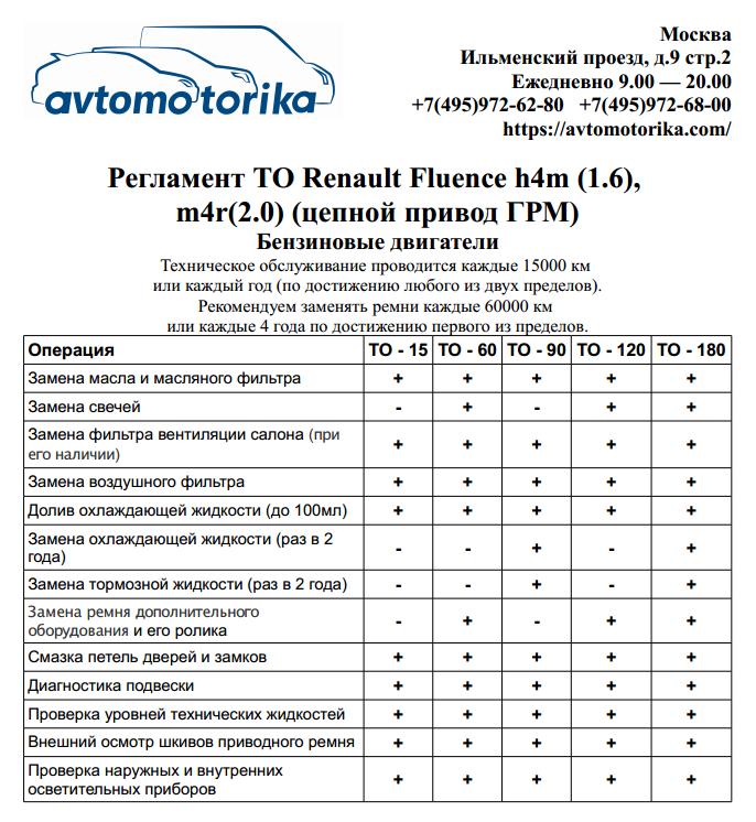 Reglament-TO-Renault-Fluence
