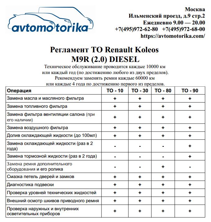 Reglament-TO-Renault-Koleos-diesel