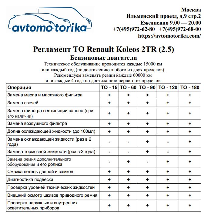 Reglament-TO-Renault-Koleos