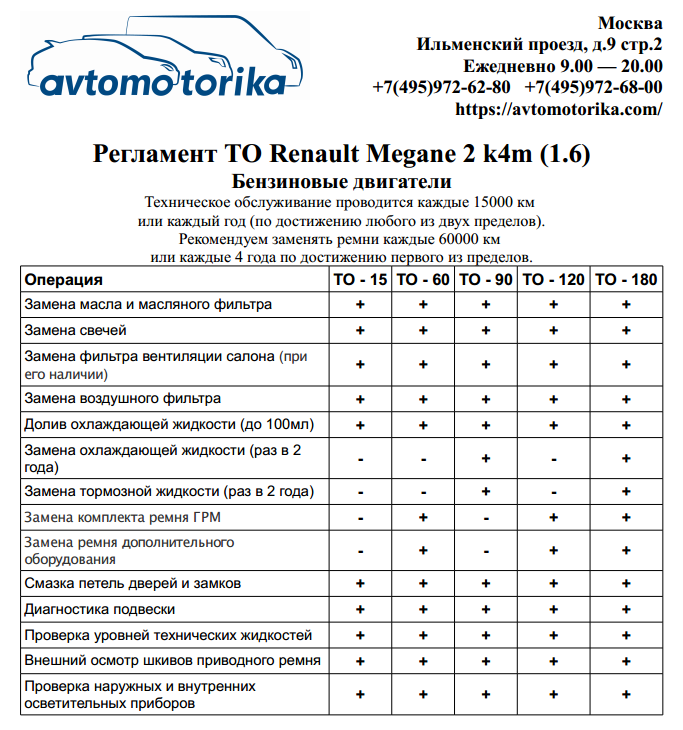Reglament-TO-Renault-Megane-2