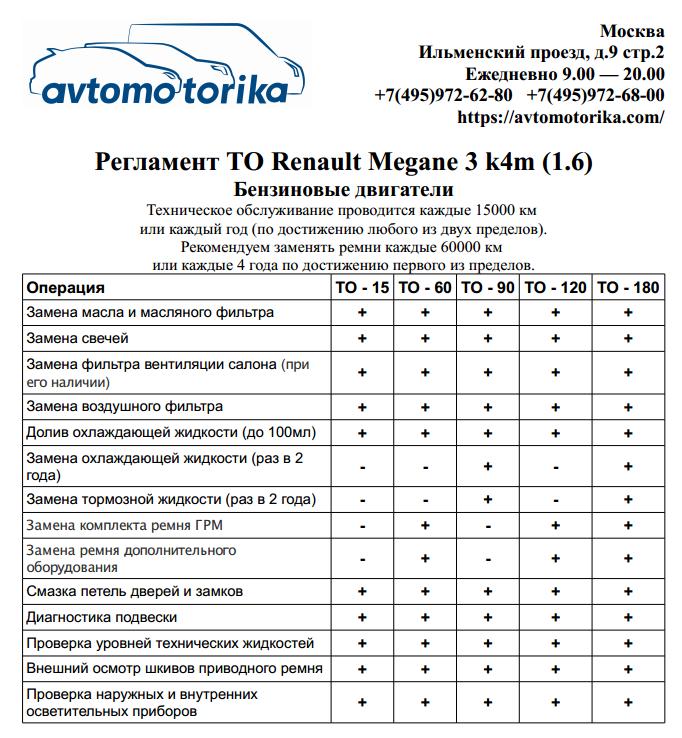 Reglament-TO-Renault-Megane-3-k4m