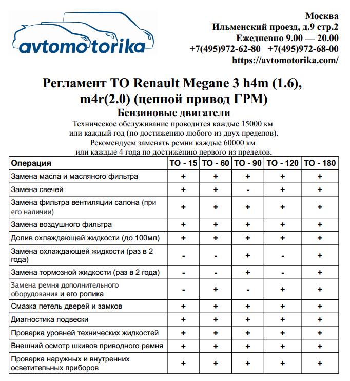 Reglament-TO-Renault-Megane-3