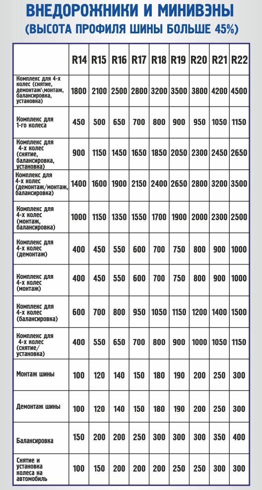 цены шиномонтаж внедорожники минивены