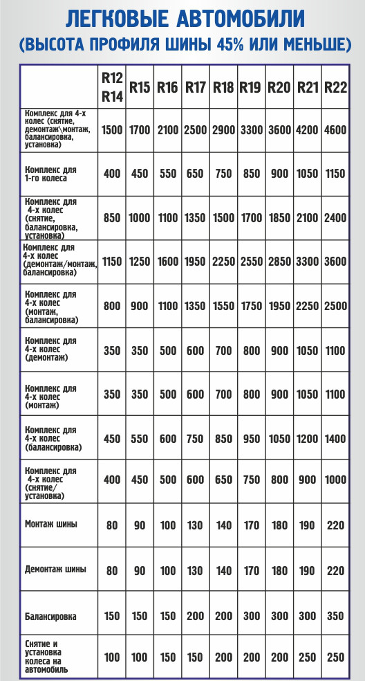 цены шиномонтаж высота профиля резины до 45 процентов проц