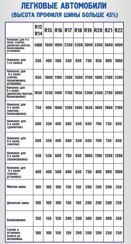 цены шиномонтаж высота профиля резины свыше 45 процентов проц