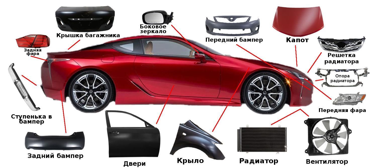 detali-avtomobilya-dlya-pokraski-i-polirovki